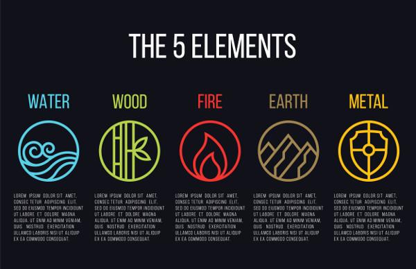 les 5 éléments en Feng Shui