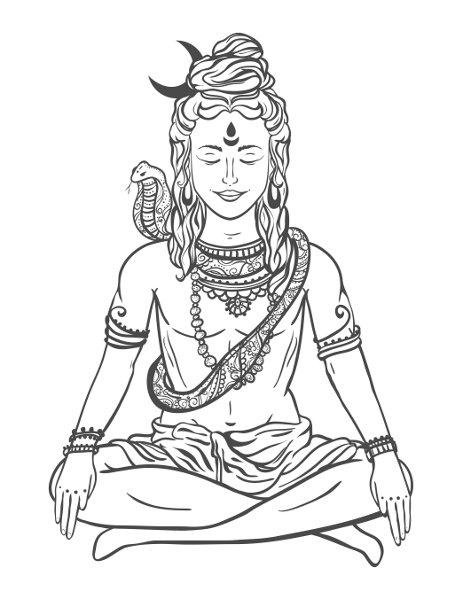 Yoga Origine et Histoire