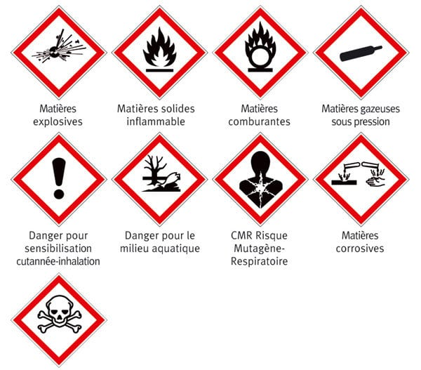 pictogrammes chimie danger