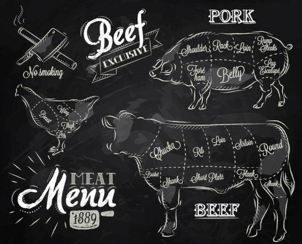 viande et volailles